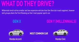 microenvironment analysis of honda cars Honda is the most successful company existing on the market nowadays with the latest technology in the auto industry with luxury vehicles to sports activities to family car they have a vast range of autos and motorbikes.