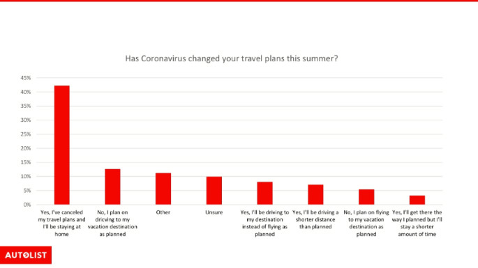 Coronavirus travel chart1 STORY USE