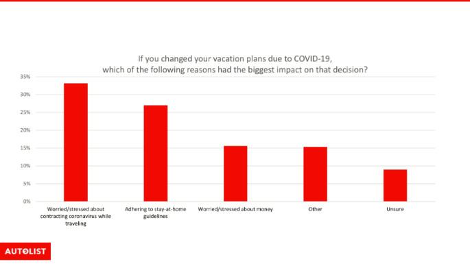 Coronavirus travel chart2