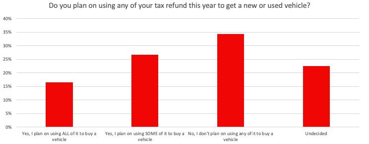 Tax Refund Main